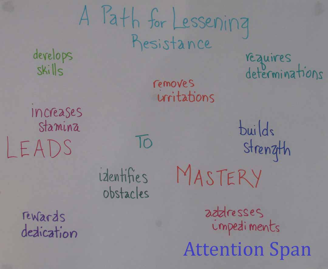 mind map for path for lessening resistance episode